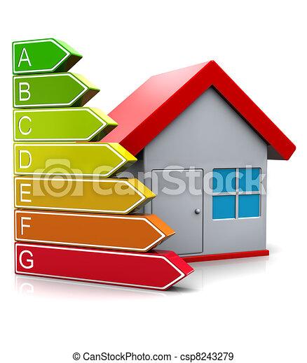 energy classification - csp8243279