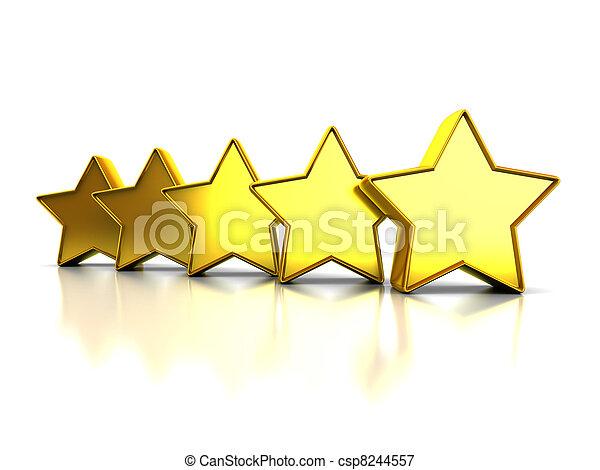 Avaliação com estrelas no blogger