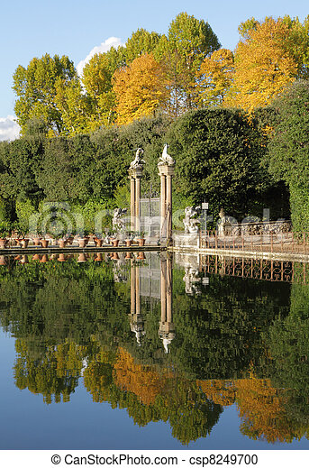 Photographies de historique jardin italien boboli for Jardin italien