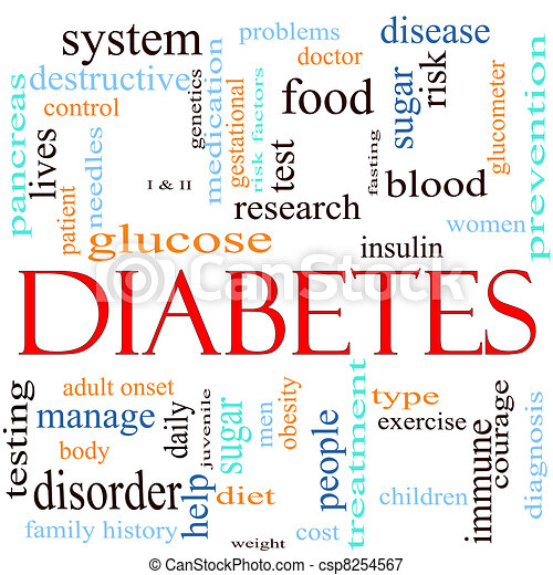 Diabetes Word Cloud Concept - csp8254567