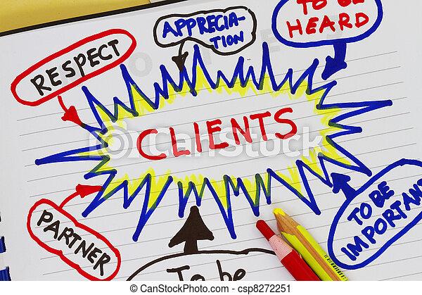 Customer service excellence - csp8272251