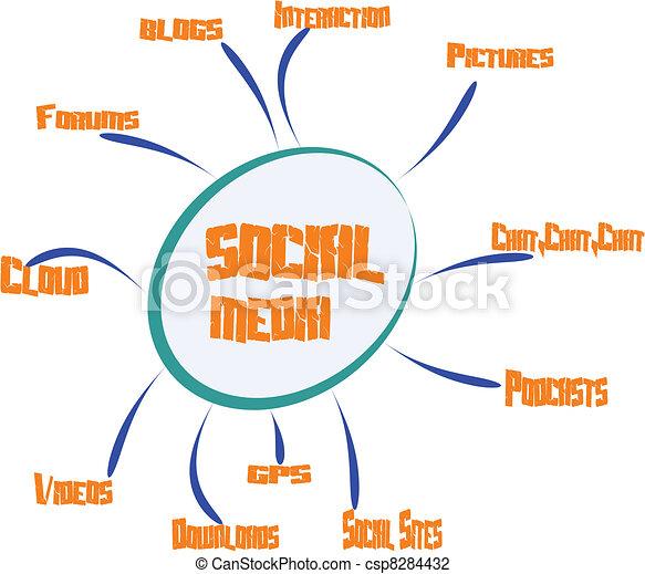social media circle - csp8284432