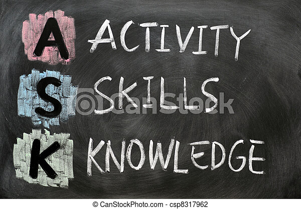 ASK acronym - Activity, skills and knowledge - csp8317962