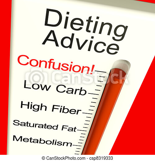 Dieting Advice Confusion Meter Shows Diet Information And Recommendations - csp8319333