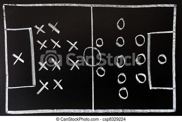 Soccer formation tactics on a blackboard - csp8329224