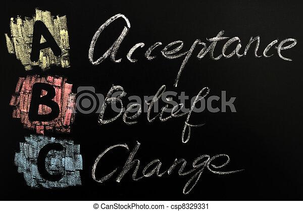 Acronym of ABC - acceptance,belief,change - csp8329331