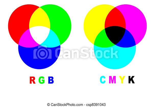 Mixing colors rgb vs cmyk - csp8391043