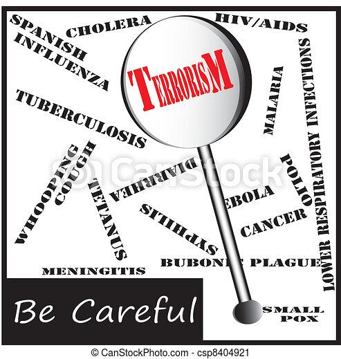 disease in lens - terrorism - csp8404921