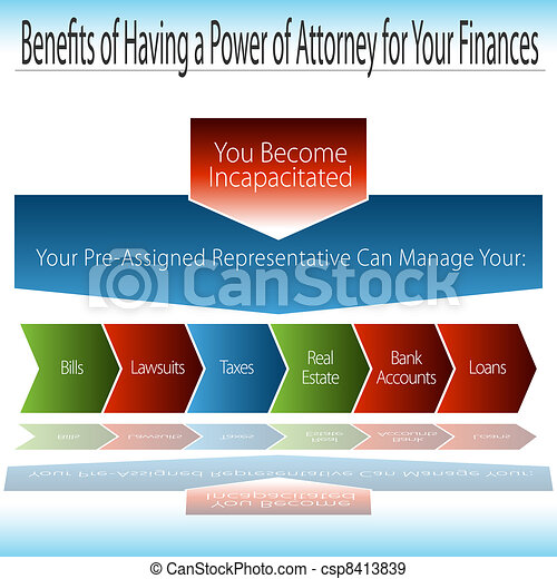 Benefits of Having A Durable Power of Attorney - csp8413839