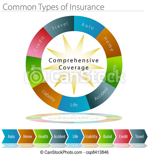 Common Types of Insurance - csp8413846