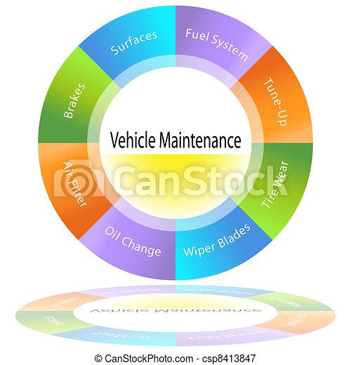 Vehicle Maintenance Chart - csp8413847