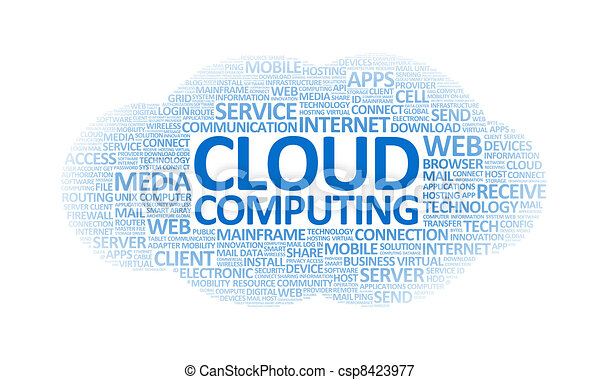 Cloud Computing Wordcloud - csp8423977