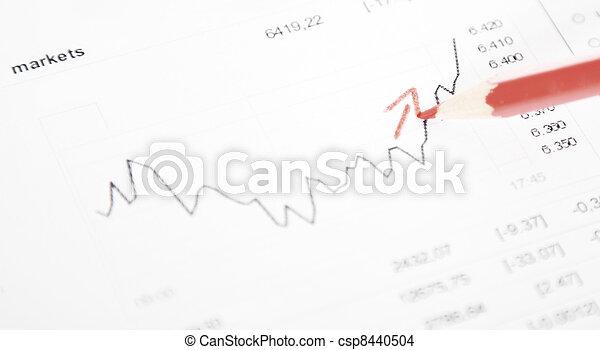 Chart - csp8440504