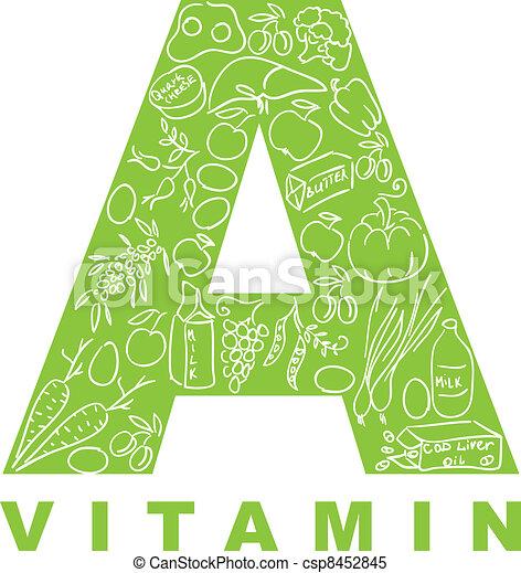Vitamin A - csp8452845