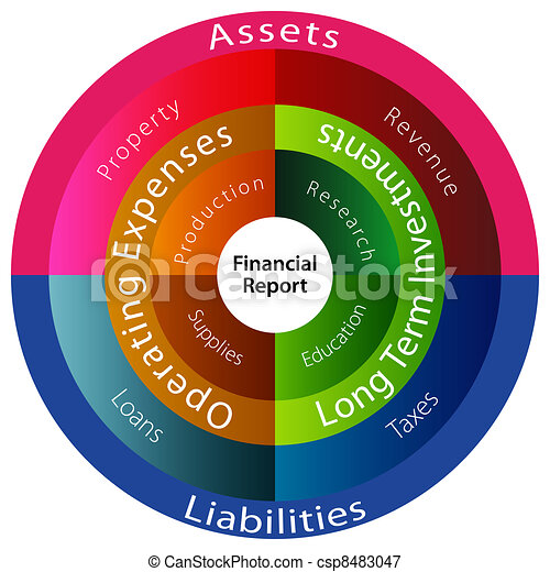 Financial Report Chart - csp8483047