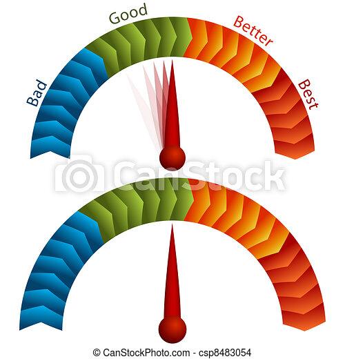 Good Bad Better Best Rating Meter - csp8483054