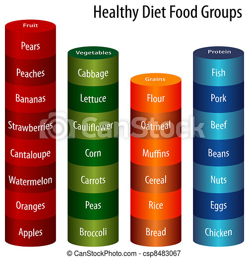 Healthy Diet Food Groups Chart - csp8483067