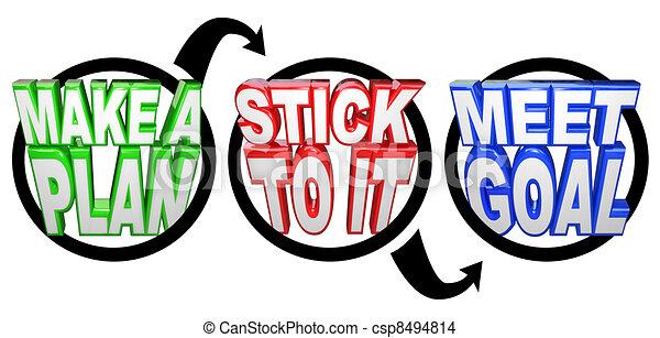 Make Plan Stick to It Meet Goal Diagram Flowchart - csp8494814