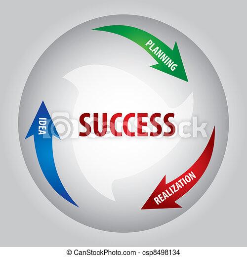 key of success - csp8498134