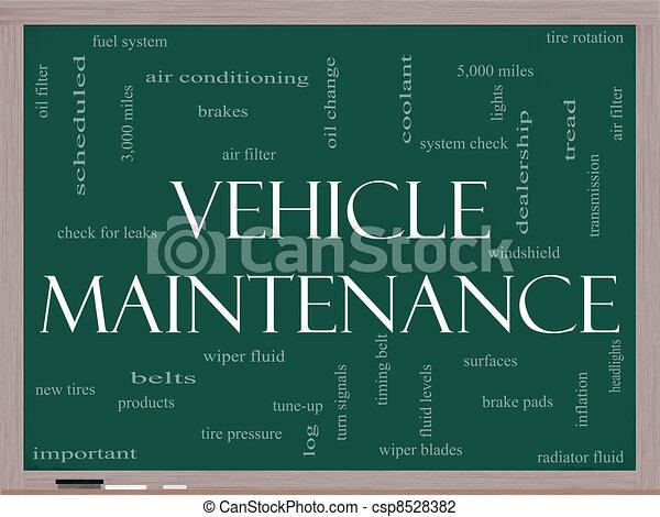 Vehicle Maintenance Icon Vehicle Maintenance Word Cloud