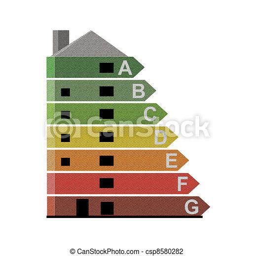 Energy efficiency rating. - csp8580282