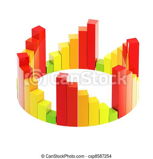 Cyclical development, growth - csp8587254