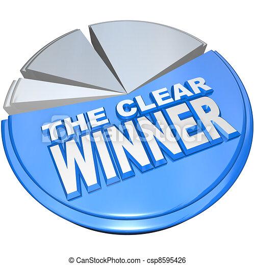 The Clear Winner Pie Chart Biggest Piece Market Leader - csp8595426
