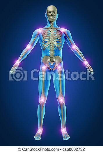 Human Painful Joints - csp8602732