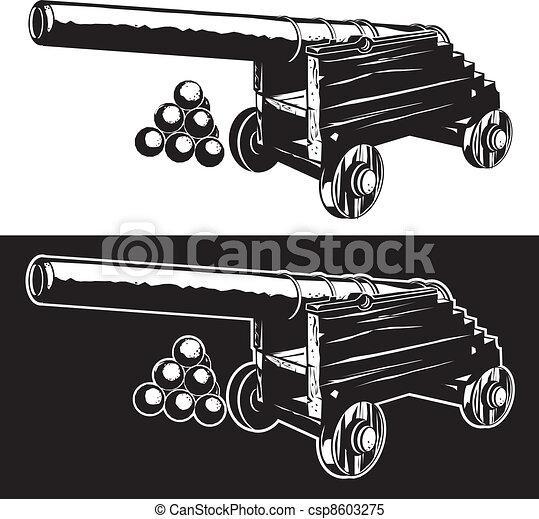 Rustic Cannon - csp8603275