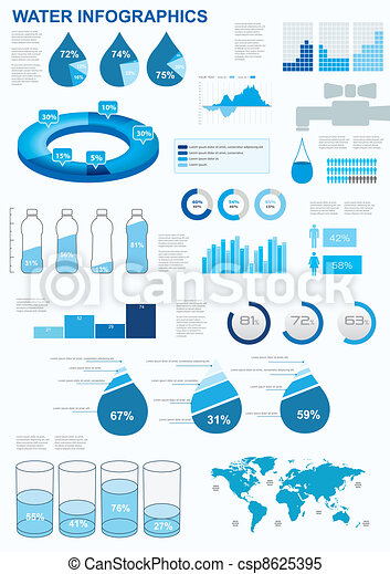 Water infographics. - csp8625395