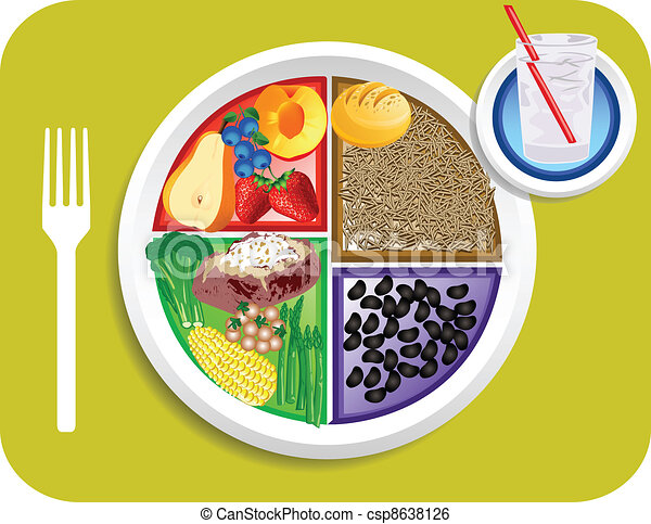 Vegan Dinner Food My Plate - csp8638126