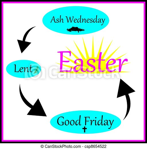 Clip Art of lenten season - the cycle of the lenten season ...