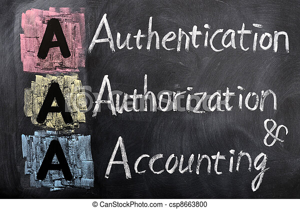 Acronym of AAA - authentication, authorization, accounting - csp8663800