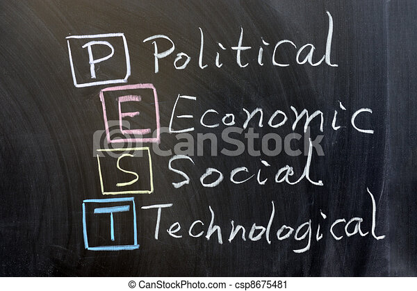 PEST: political, economic, social, technological - csp8675481
