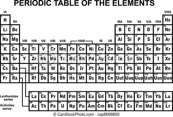 Periodic table of the elements - csp8699800