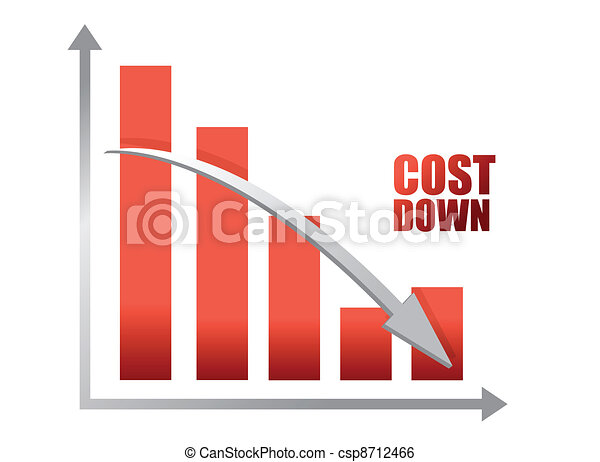 Chalk drawing - Cost down chart - csp8712466