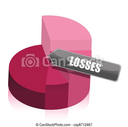 pie chart losses illustration - csp8712467