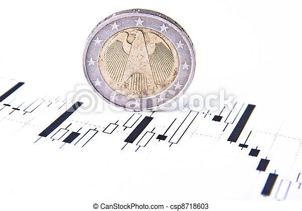 Euro Forex Chart - csp8718603