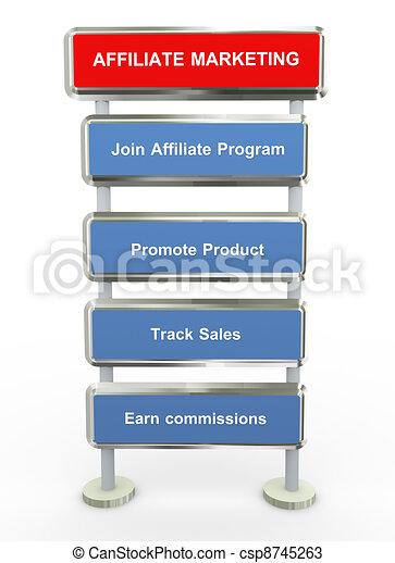 Affiliate marketing  - csp8745263
