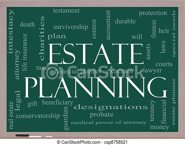 Artwork Estate Planning Estate Planning Word Cloud