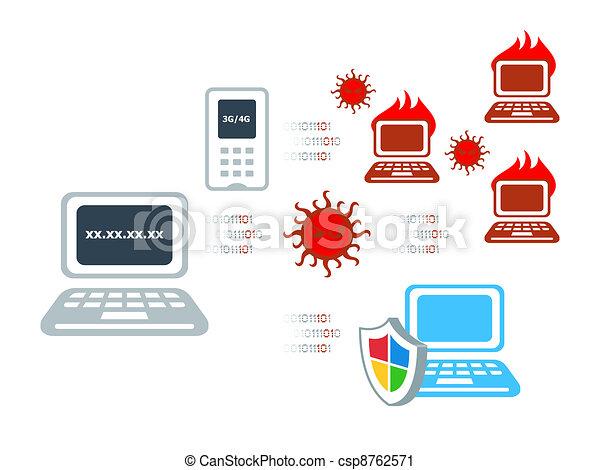 Virus attack - csp8762571