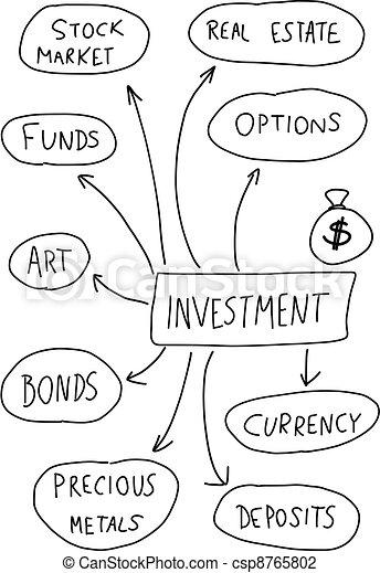 Investing - csp8765802