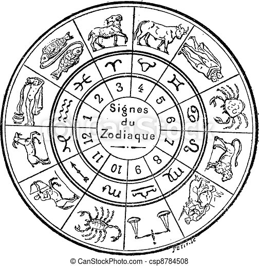 Signs of the Zodiac, vintage engraving. - csp8784508