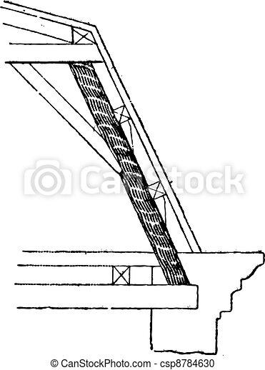 Strut (framework), vintage engraving. - csp8784630