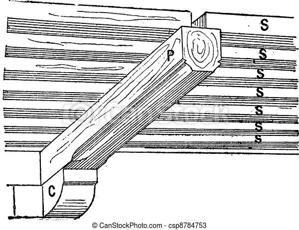 Joist (architecture) vintage engraving - csp8784753