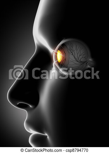 Male face with human eye antomy - csp8794770