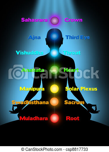 meditation, chakras - csp8817733