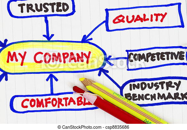 My company - csp8835686