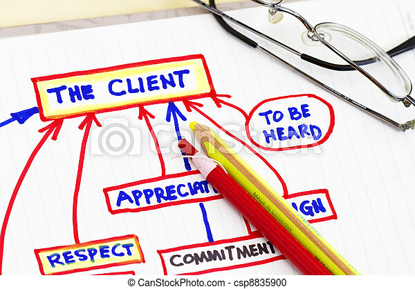 Organizational & Planning charts - csp8835900