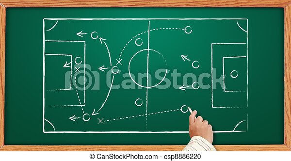 handwritten soccer game strategy - csp8886220